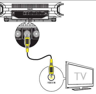 HSB3280/37 Philips SoundBar Micro Hi-Fi System HSB3280