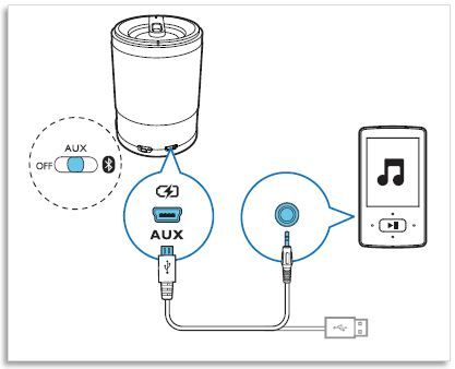 BT50A/00 Philips wireless portable speaker BT50A Bluetooth
