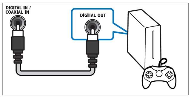 HTL2161B/F7 Philips Soundbar speaker HTL2161B 2.1 CH wired
