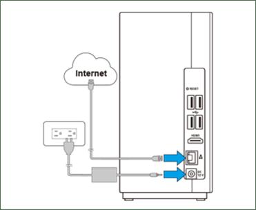 Hdmi Setup Diagram Remote Control Diagram Wiring Diagram