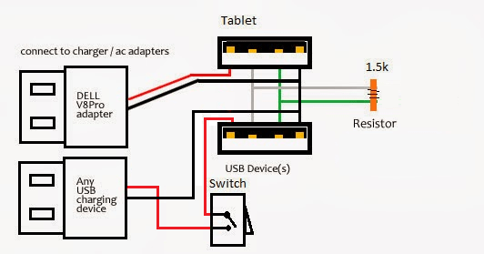 otg usb wiring diagram