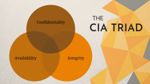 computer security with CIA Triad