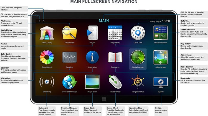 Zoom Player Max Main Full Screen Navigation