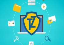 Trust.Zone VPN Software