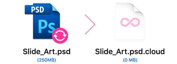 placeholder1 files