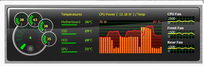 CPU Monitoring