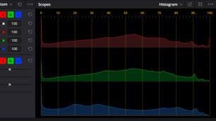 GPU accelerated scopes