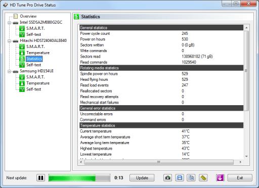 HD Tune Pro Statistics