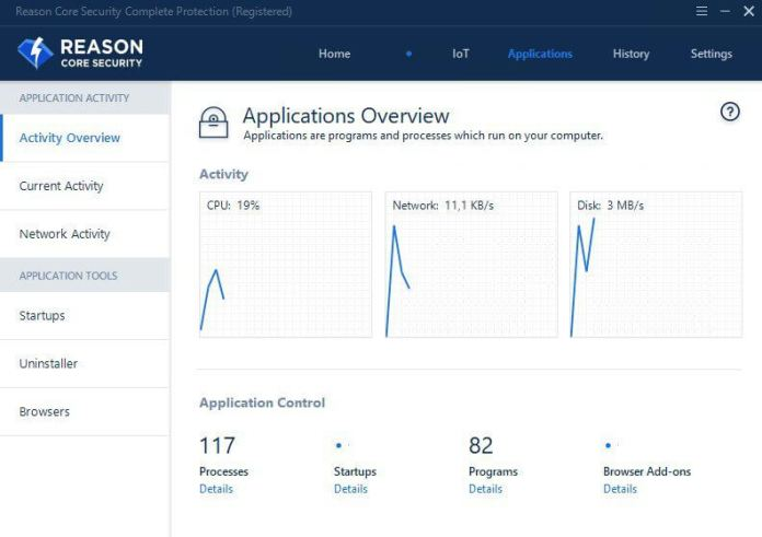 Application-overview