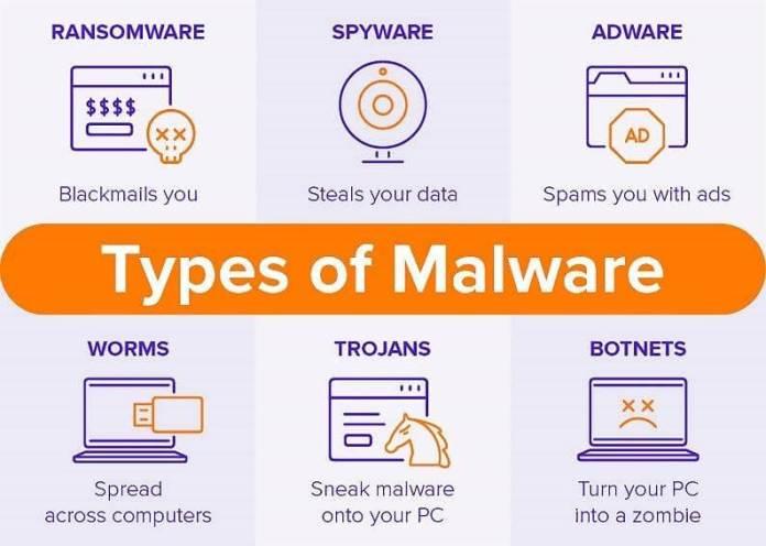 Types-of-Malware