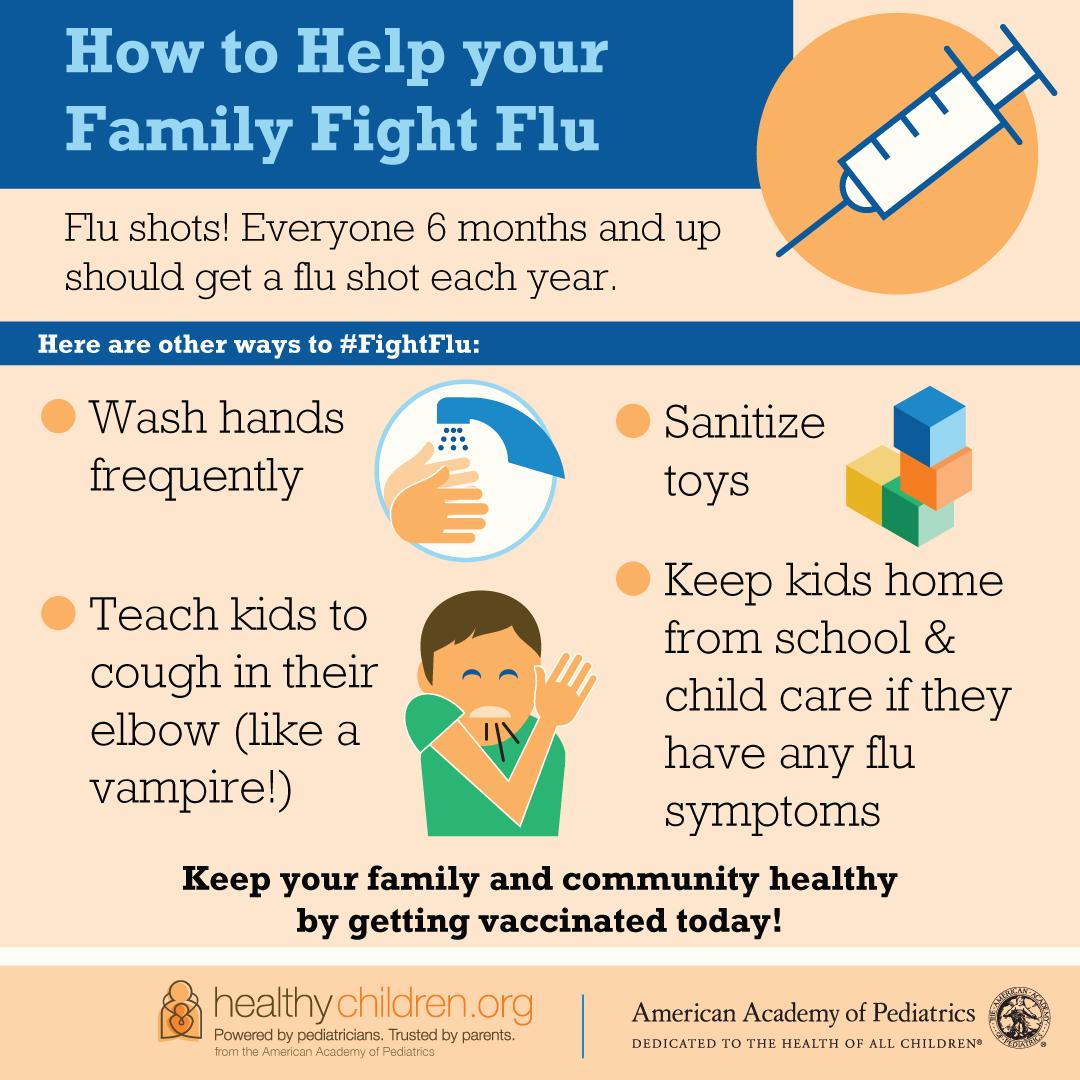 Immunization Campaign