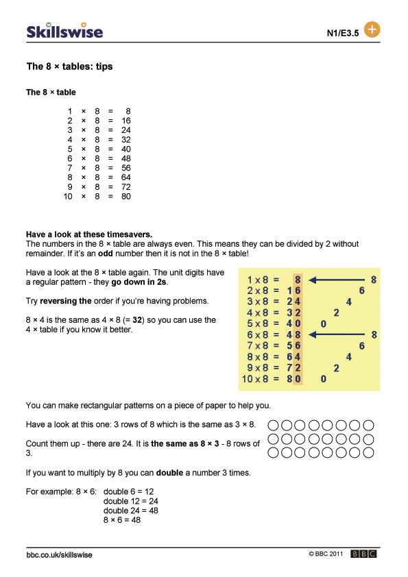 Two Way Tables Worksheet Answer Key Brokeasshome Com
