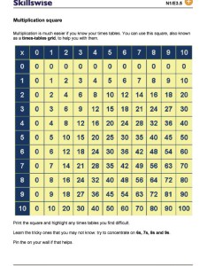 Times tables multiplication square also rh bbc