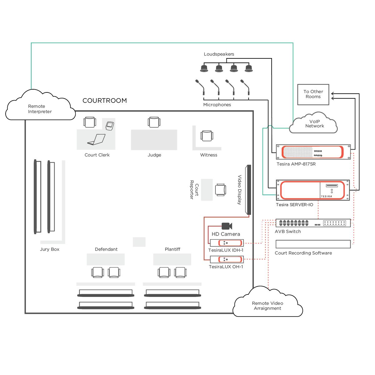 installation diagram [ 1201 x 1201 Pixel ]