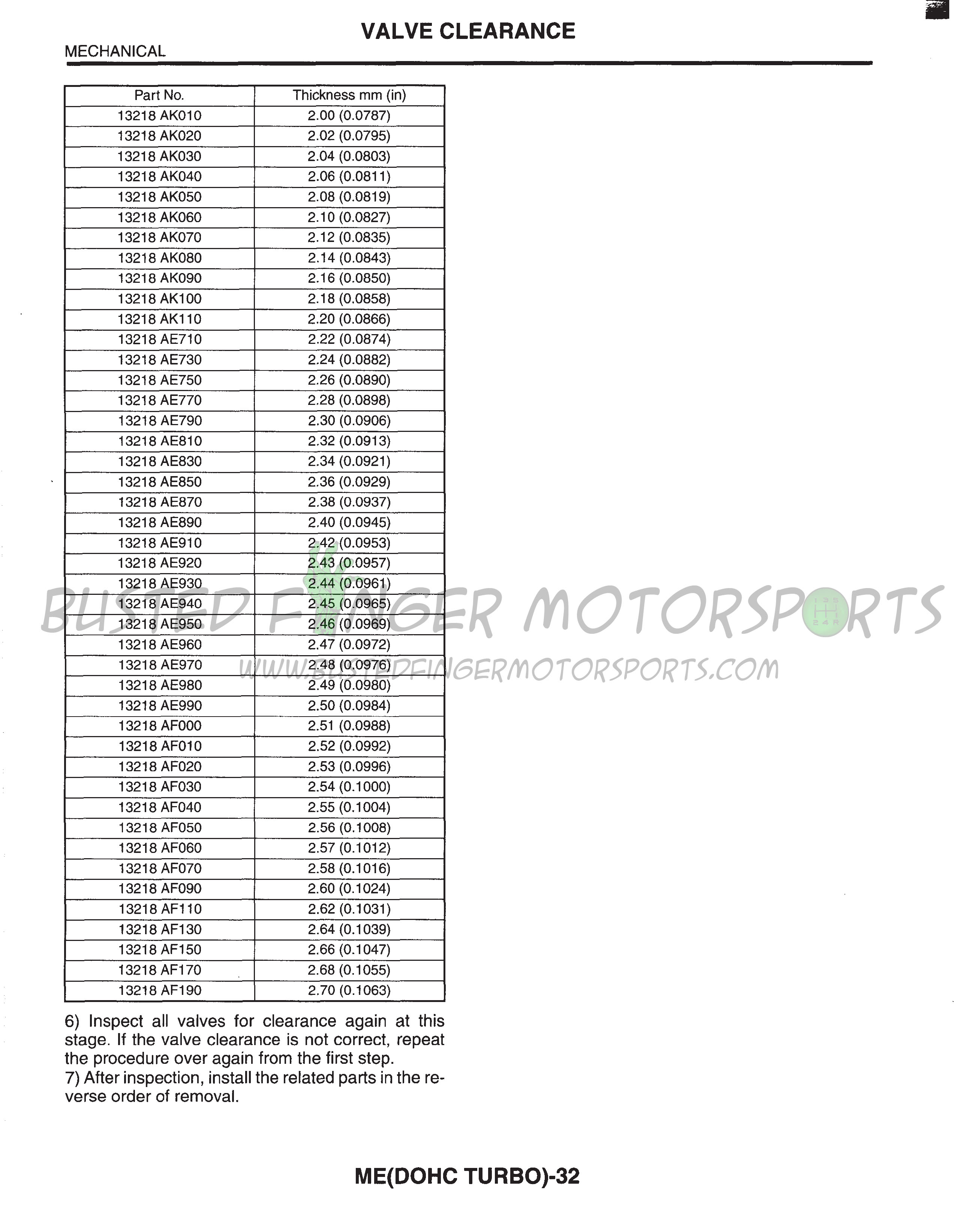 2002 subaru wrx ecu wiring diagram 1995 honda civic forester ej20 engine html