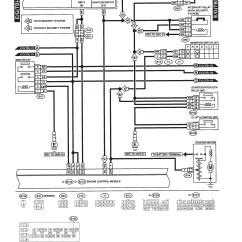 2006 Subaru Impreza Wrx Wiring Diagram Xs650 Chopper B9 Tribeca Engine Lexus Rx 350