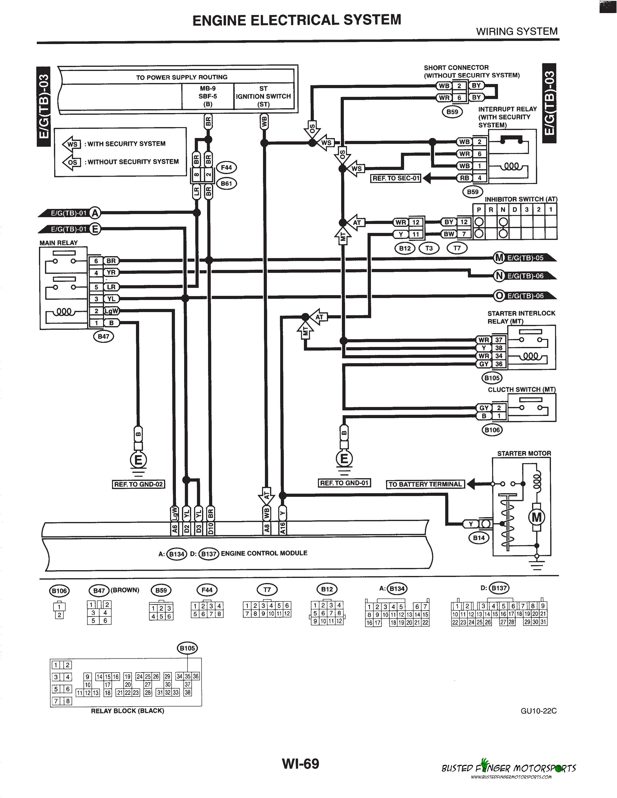 2005 chevy equinox headlight wiring diagram ford focus zx4 radio 2006 subaru b9 tribeca engine chevrolet