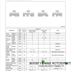 Subaru Legacy Ecu Wiring Diagram Autometer Shift Light Busted Finger Motorsports Ej20y Pinout 2004 2005 Twin Scroll Dual Avcs Contributed By Andrew S