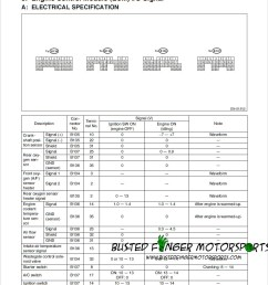 2004 2005 subaru legacy ej20y twin scroll dual avcs ecu pinout contributed by andrew s pinout diagram [ 938 x 1211 Pixel ]