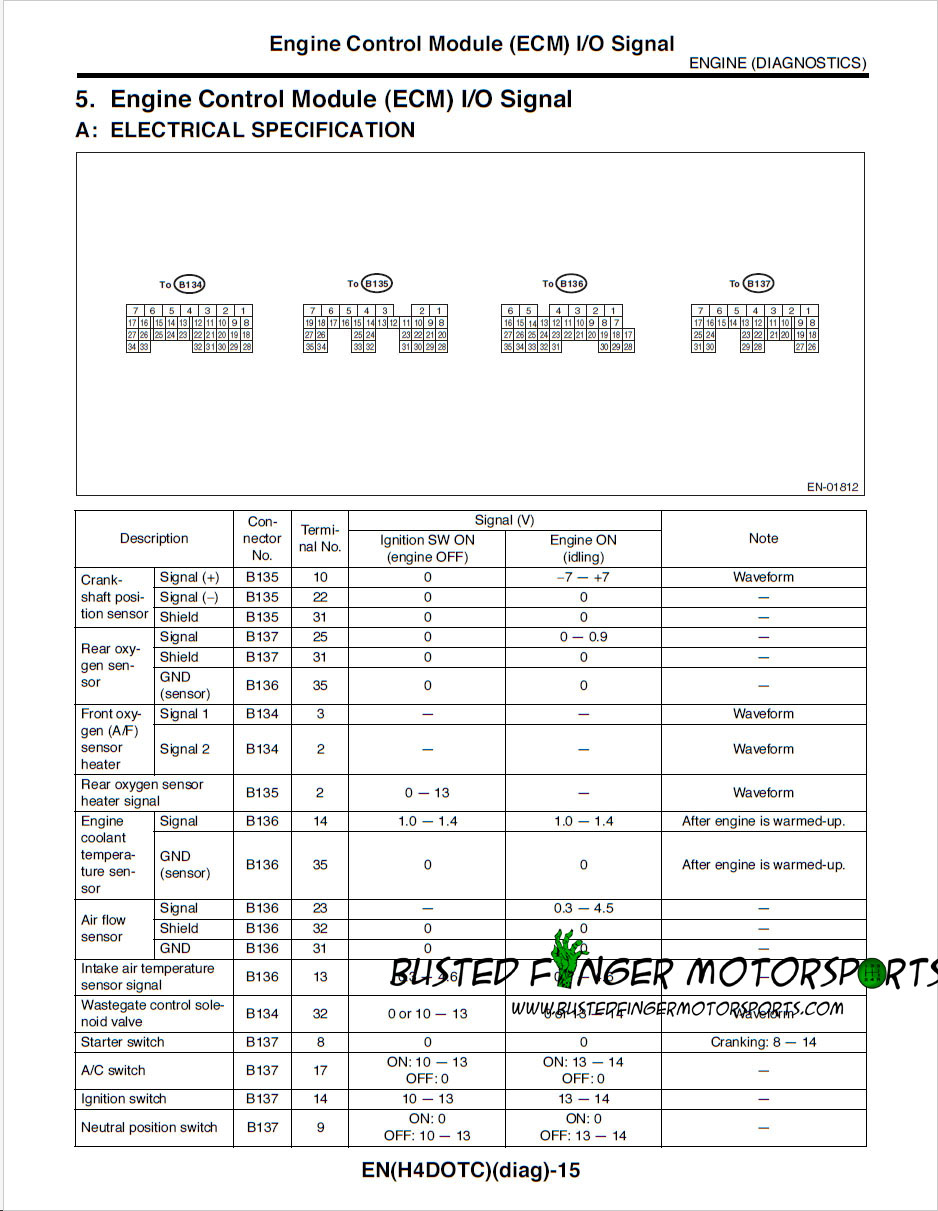 hight resolution of 2004 2005 subaru legacy ej20y twin scroll dual avcs ecu pinout contributed by andrew s pinout diagram