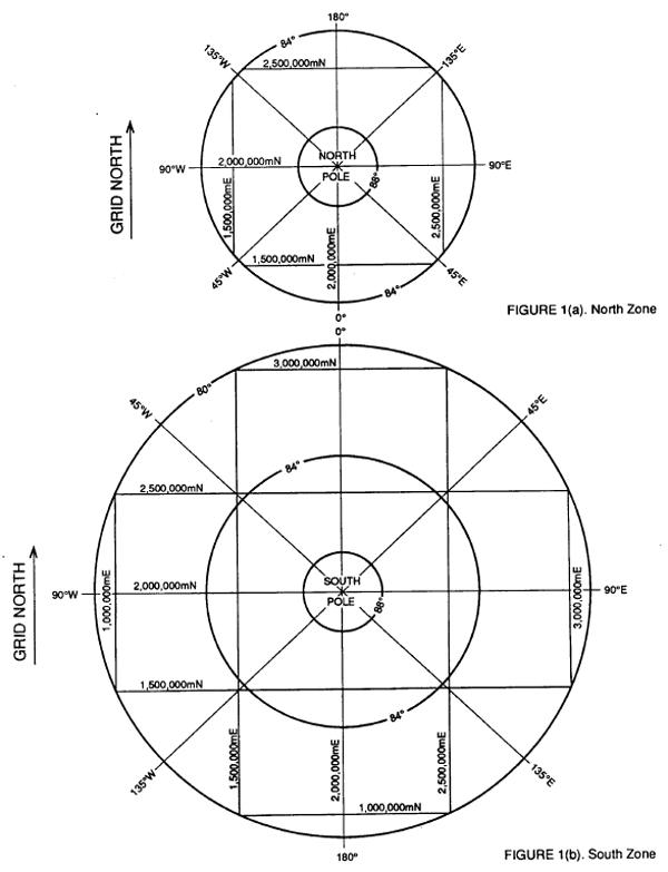 true north declination diagram