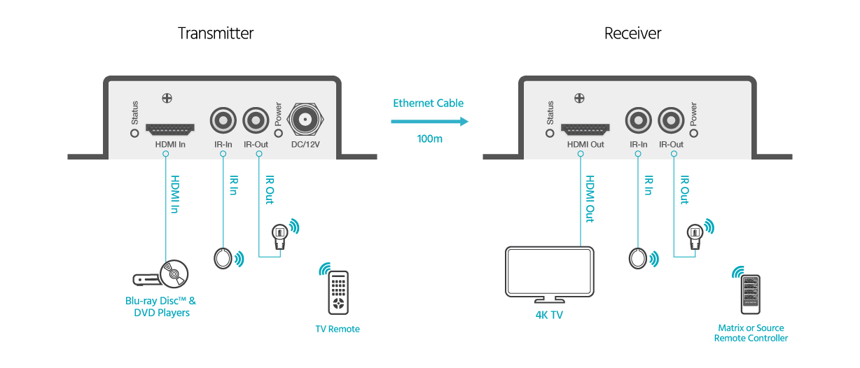 Home Theater Wiring Diagram Hdmi 4k Nas : 39 Wiring