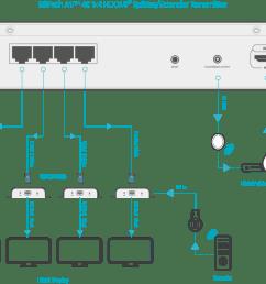 connection diagram 4k 1x4 hdmi splitter extender [ 1158 x 759 Pixel ]