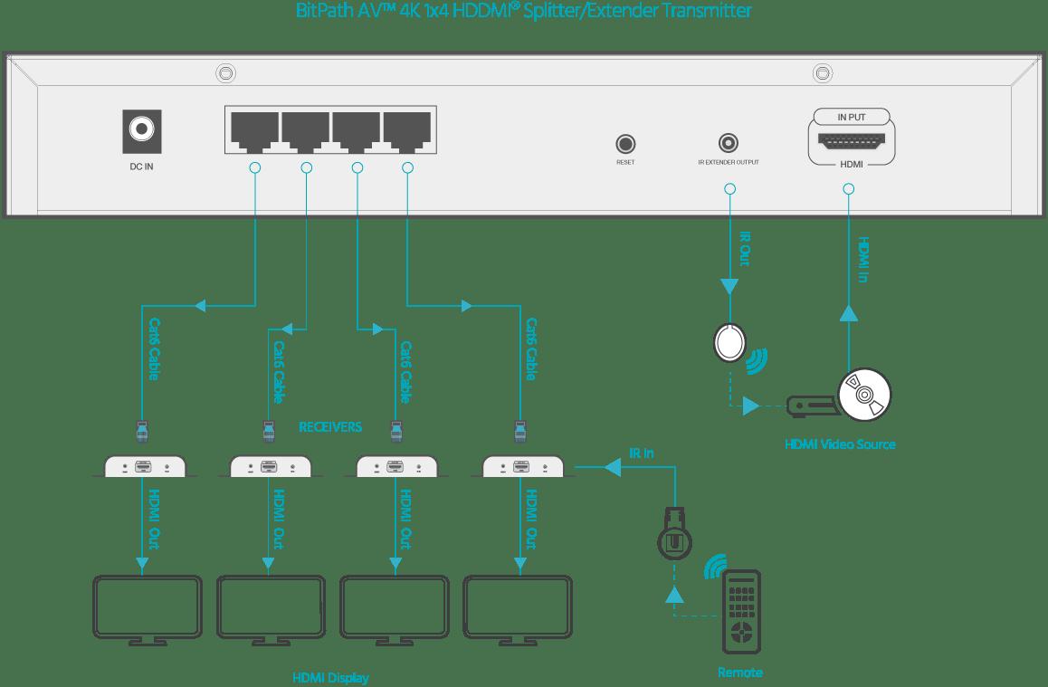 hight resolution of connection diagram 4k 1x4 hdmi splitter extender