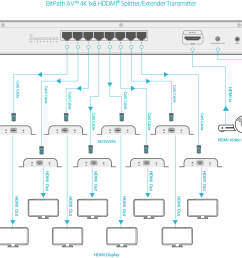 home theater wiring diagram hdmi [ 1184 x 865 Pixel ]