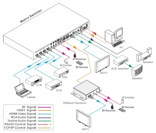 small resolution of hdmi matrix wiring diagram wiring diagrams bib matrix switch wiring diagram
