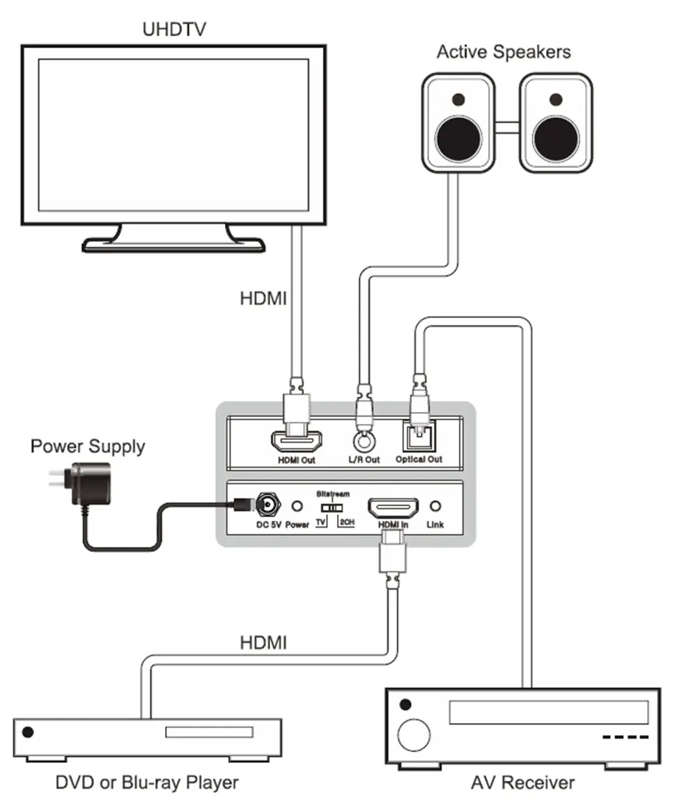 hight resolution of hdmi audio diagram wiring circuit u2022 hdmi cable wiring hdmi pinout audio wiring diagram