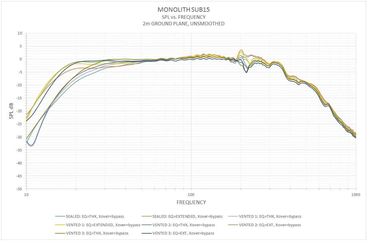 Monolith By Monoprice 15 Thx Ultra Certified Watt