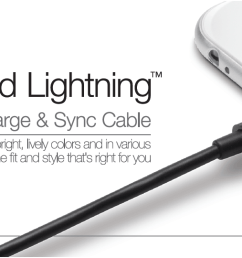 select lightning cables [ 1710 x 540 Pixel ]