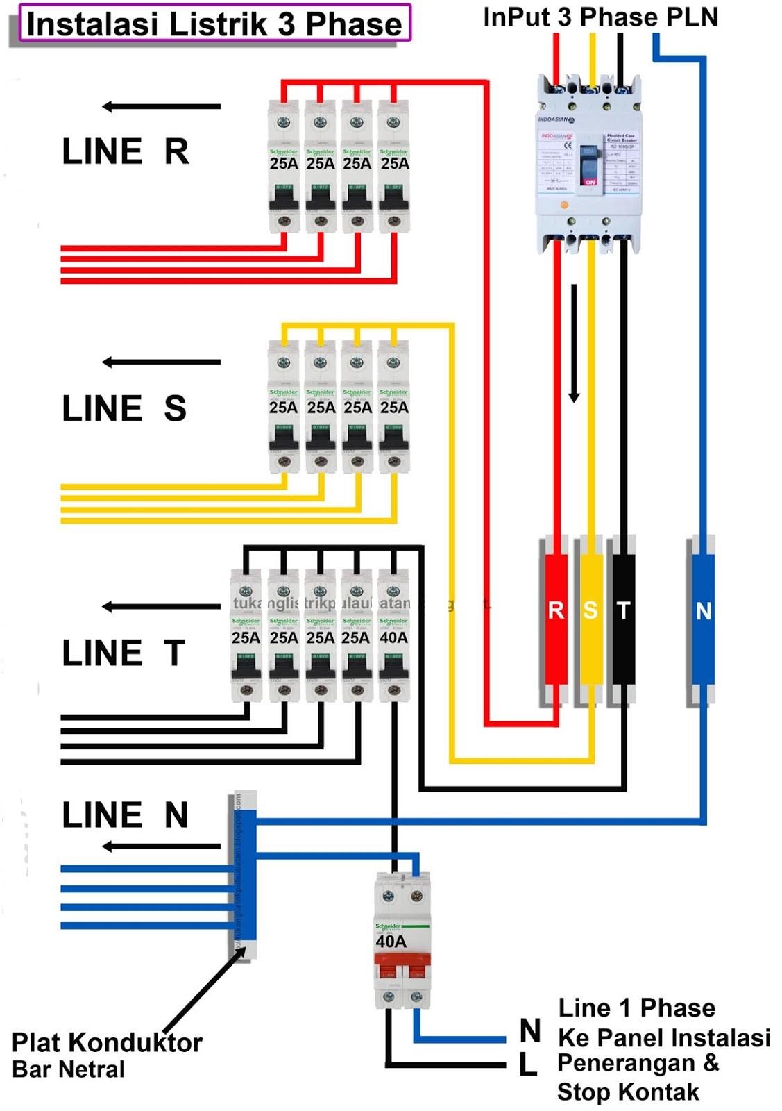 medium resolution of panel listrik 3 phase download tabel baja wiring diagram panel listrik 3 phase