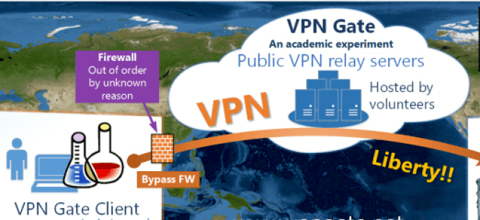 Free VPN Gate Download for windows