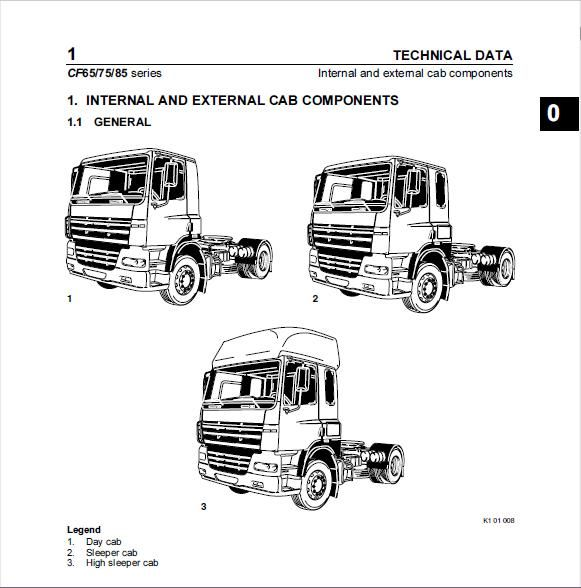 DAF CF65 Workshop Service Repair Manual Download