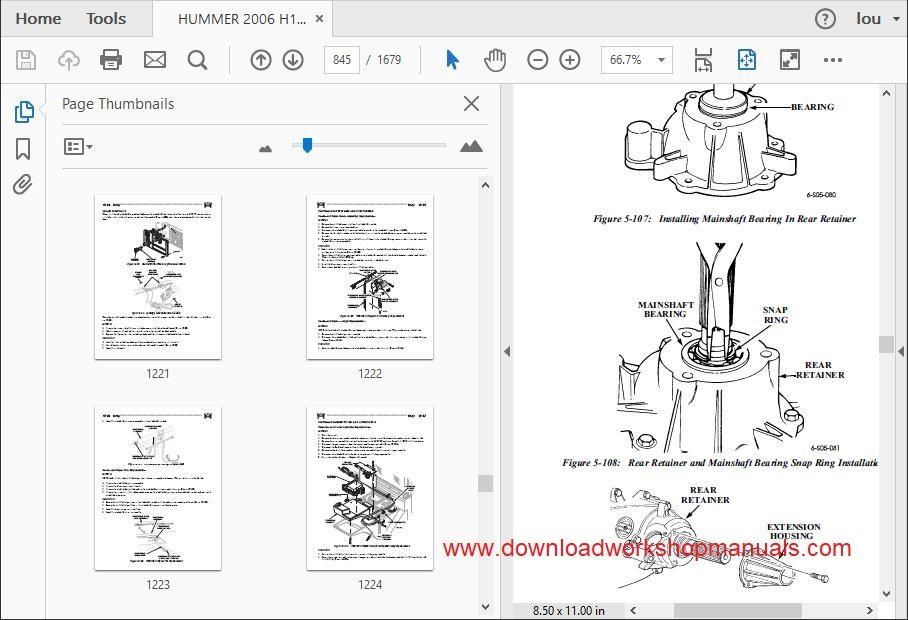 Hummer H1 Workshop Repair Manual Download