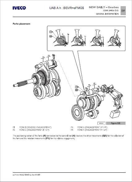 Bestseller: Workshop Manual Scania Gearbox Repair Manual