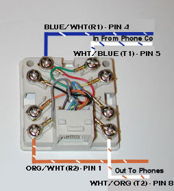 You Haven't Seen This RJ31x Jack Wiring & Use on