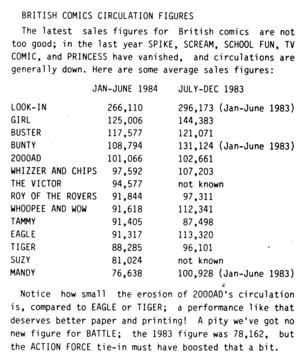 A snapshot of British comic sales in 1984, published in the comics fanzine Fantasy Advertiser Issue 88.