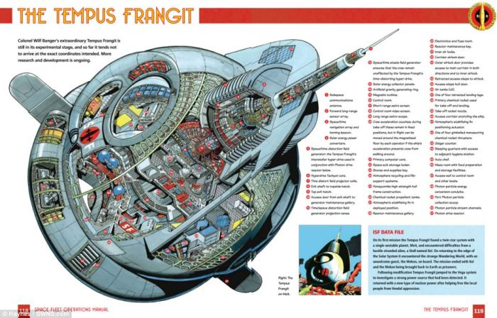 Dan Dare – Spacefleet Operations Manual; Tempus Frangit
