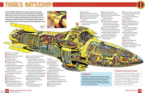 Dan Dare – Spacefleet Operations Manual: Tahrl's Battleship