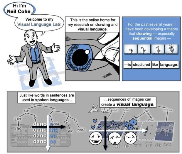 Neil Cohn: The Visual Language of Comics 01