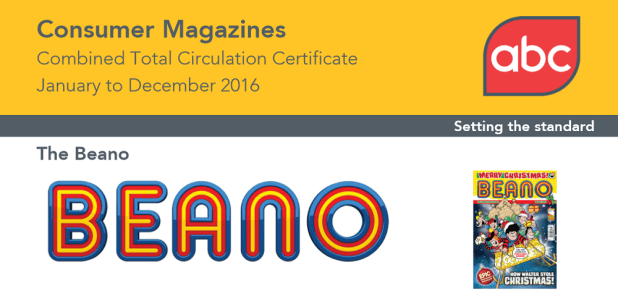 Beano ABC 2016