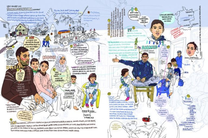 Escaping War and Waves by Olivier Kugler