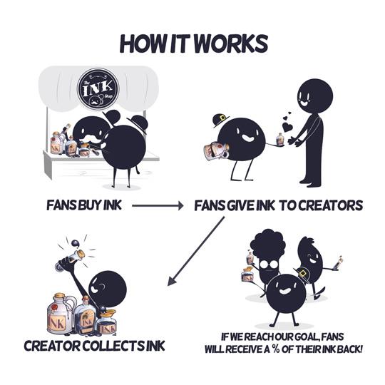 Tapas - Inksgiving 2018 - Detail