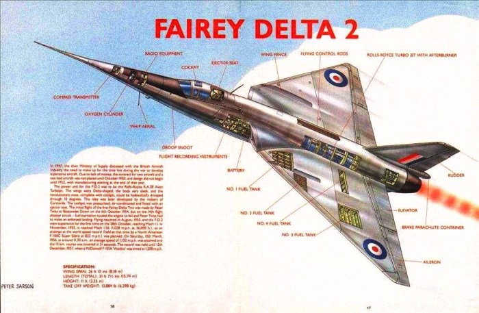 Fairey Delta 2 Cutaway for The New Eagle cover dated 23rd March 1991 by Peter Sarson