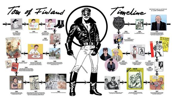 The Life of Tom of Finland - a Timeline by Luke McGarry