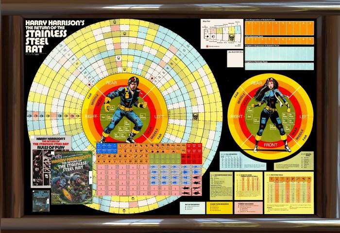 The Return of the Stainless Steel Rat - Board Game