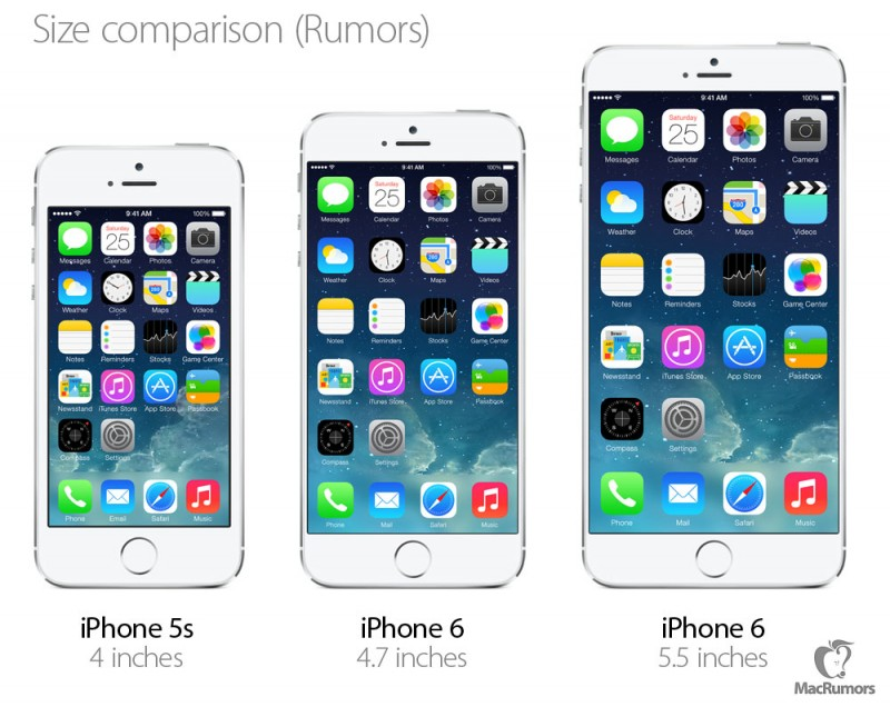 smartphones iphone 6 et apple watch